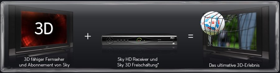 sky-3d-so-gehts