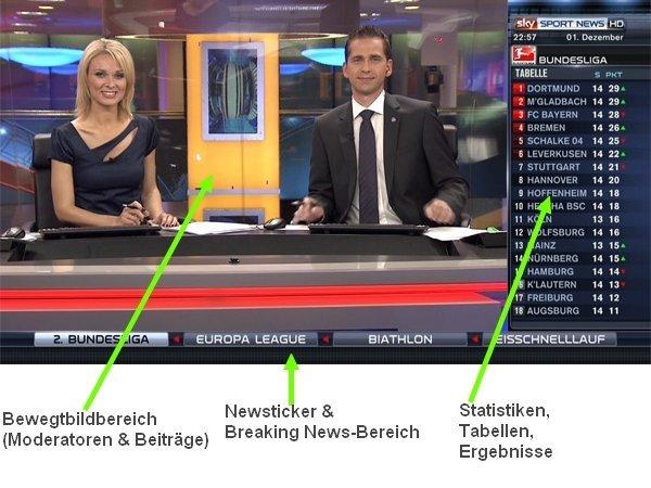 sky-sport-news-hd-aufbau