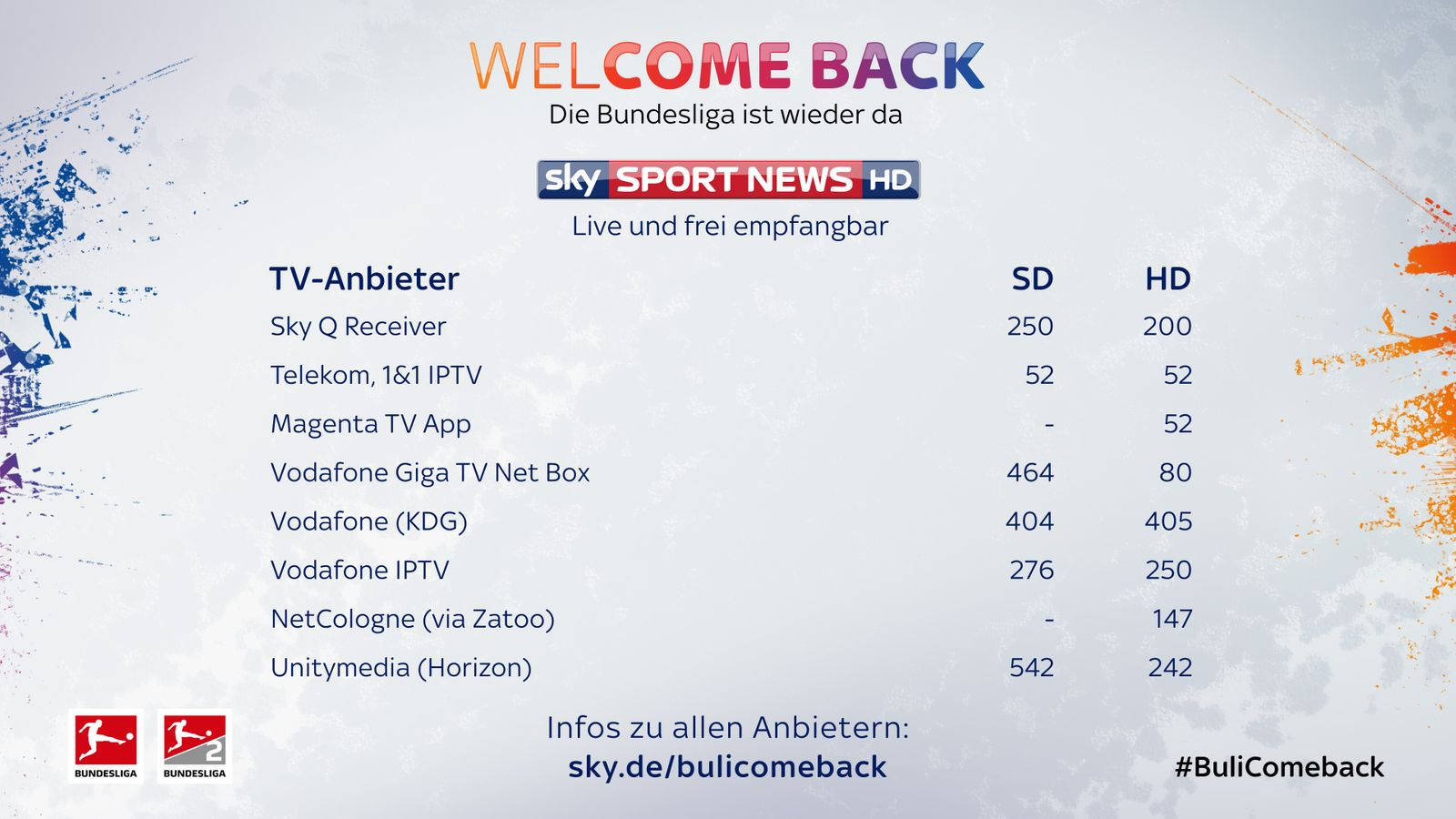 skysport_de-ssn-sky-sport-news-hd_4984991