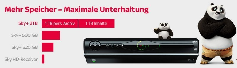 sky-2tb-receiver-angebot