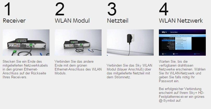 sky-connect-anschluss-wlan-modul