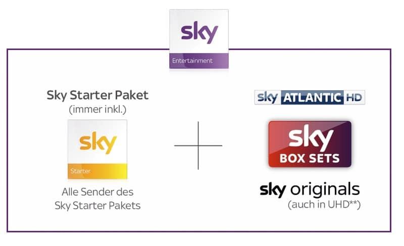 sky-entertainentstarter-vergleich