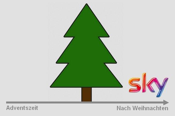 sky-buchen-nach-weihnachten