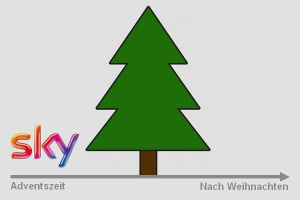 sky-buchen-vor-weihnachten