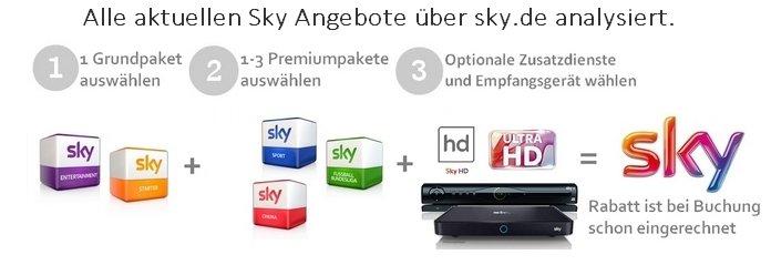 Aktuelle Angebote Sky Vertragsverlängerung