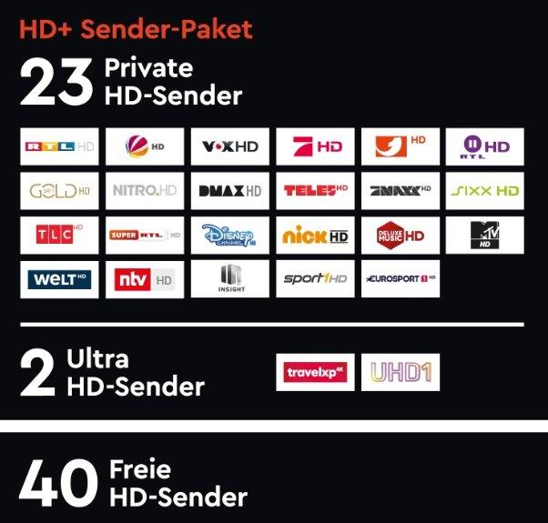 sky-hd-plus-sender