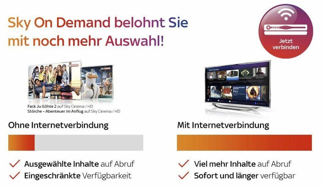 sky-on-demand-internet-anzahl-inhalte