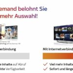 Sky On Demand – 6 bis 1000 Titel – Anzahl verfügbarer Inhalte