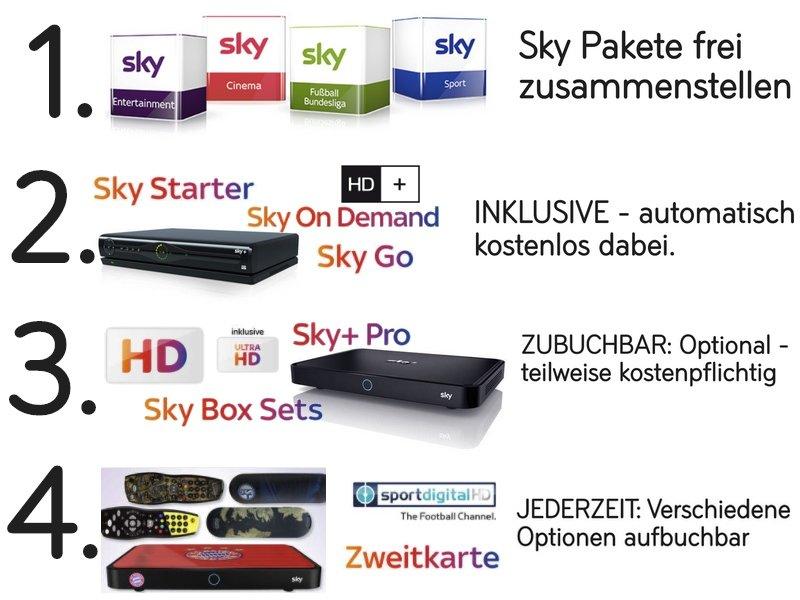 Sky Angebote Bestellung