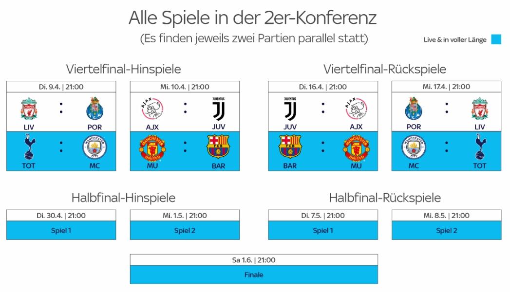 sky-angebote-champions-league-viertelfinale-halbfinale-spielplan
