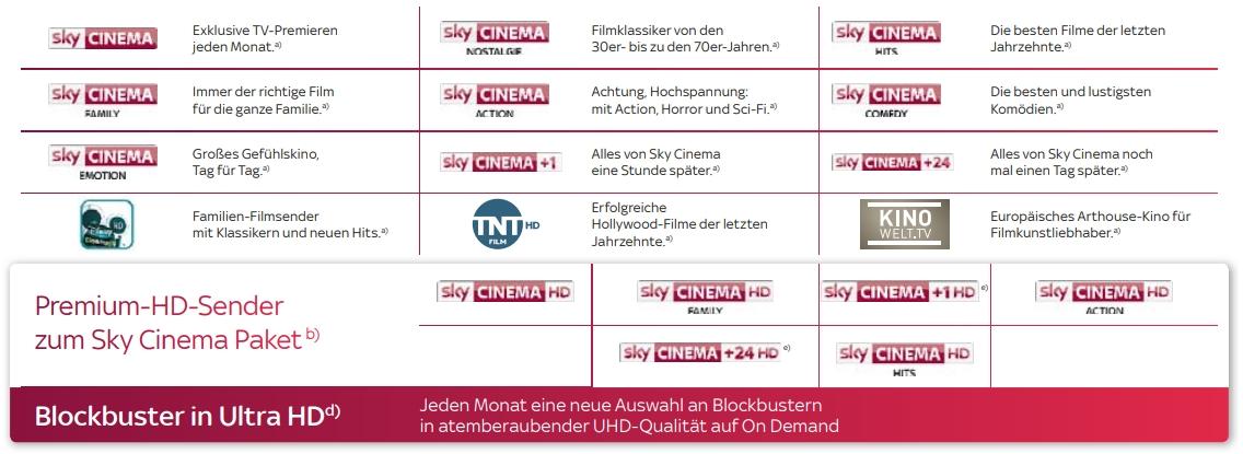 sky-cinema-paket-angebote-sky-sender