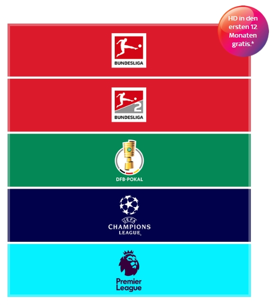 Kompletter Sky Sport Kombi Angebot - nur 29,99€ inkl. HD/UHD!
