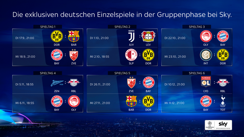 Sky Champions League Angebote 2019 20 Aktuell Ab 9 99