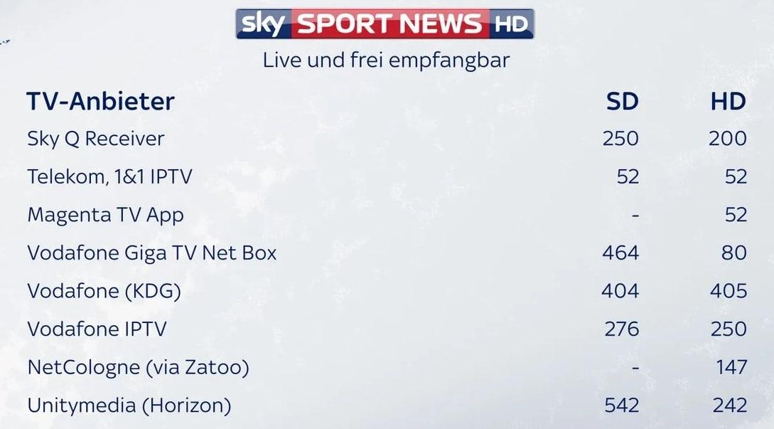sky-sport-news-hd-sender