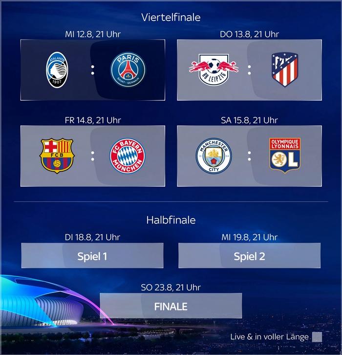 sky-viertelfinale-champions-league-spielplan