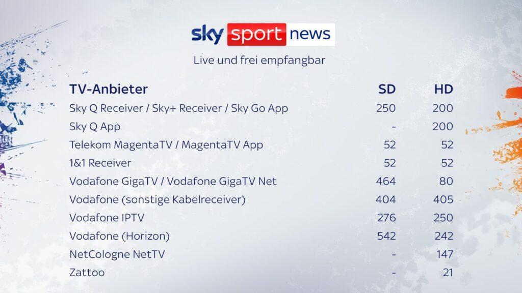 sky-sport-news-empfang-tv