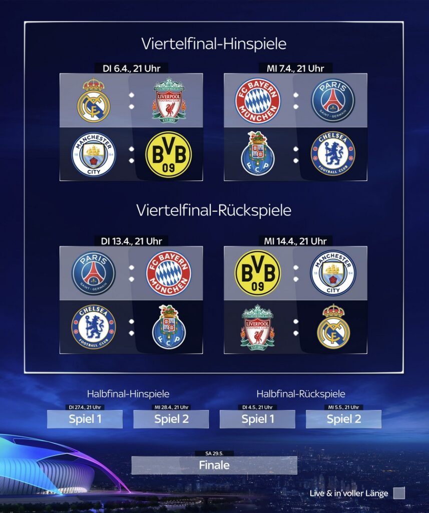 Sky Champions League 2021